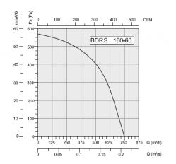BDRS 160-60